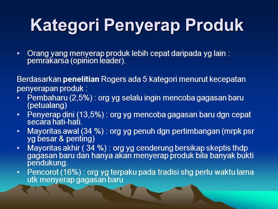 Kategori Penyerap Produk Kategori Penyerap Produk •Orang yang menyerap produk lebih cepat daripada yg lain : pemrakarsa (opinion leader). Berdasarkan