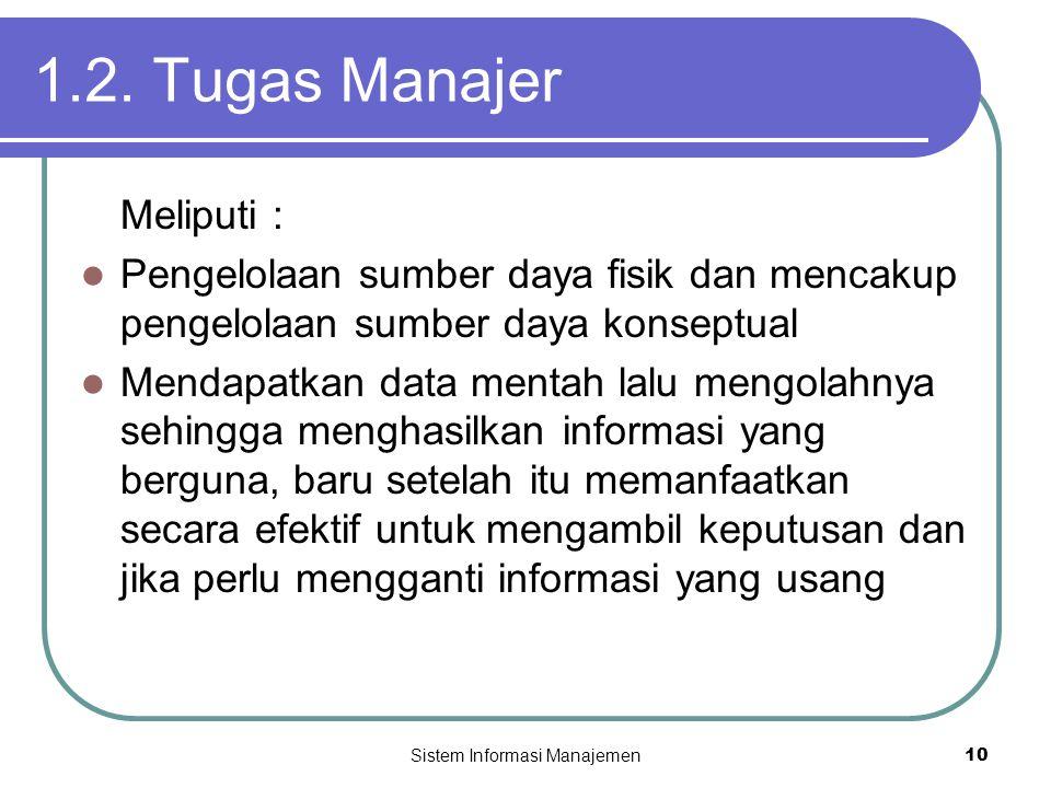 Sistem Informasi Manajemen10 1.2. Tugas Manajer Meliputi :  Pengelolaan sumber daya fisik dan mencakup pengelolaan sumber daya konseptual  Mendapatk