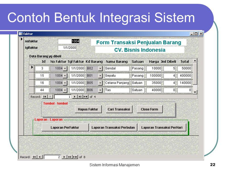 Sistem Informasi Manajemen22 Contoh Bentuk Integrasi Sistem