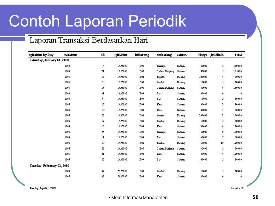 Sistem Informasi Manajemen50 Contoh Laporan Periodik