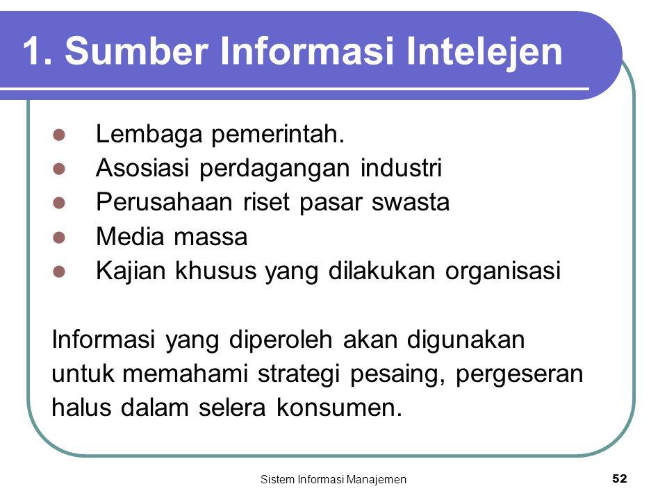Sistem Informasi Manajemen52 1. Sumber Informasi Intelejen  Lembaga pemerintah.  Asosiasi perdagangan industri  Perusahaan riset pasar swasta  Med