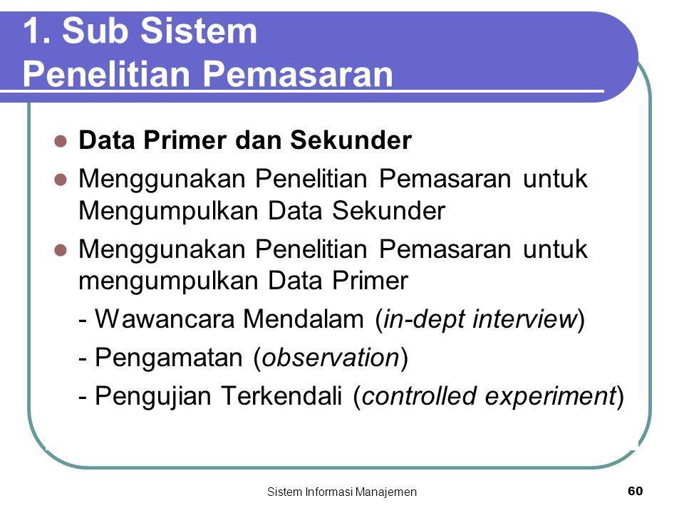 Sistem Informasi Manajemen60 1. Sub Sistem Penelitian Pemasaran  Data Primer dan Sekunder  Menggunakan Penelitian Pemasaran untuk Mengumpulkan Data