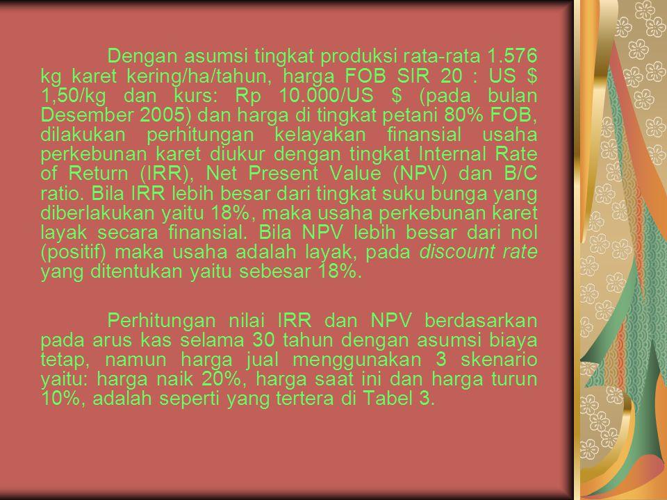 Dengan asumsi tingkat produksi rata-rata 1.576 kg karet kering/ha/tahun, harga FOB SIR 20 : US $ 1,50/kg dan kurs: Rp 10.000/US $ (pada bulan Desember 2005) dan harga di tingkat petani 80% FOB, dilakukan perhitungan kelayakan finansial usaha perkebunan karet diukur dengan tingkat Internal Rate of Return (IRR), Net Present Value (NPV) dan B/C ratio.