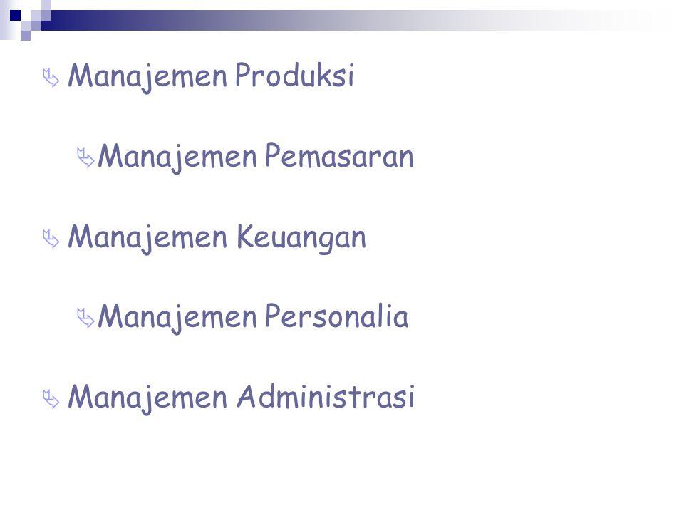 MManajemen Produksi MManajemen Pemasaran MManajemen Keuangan MManajemen Personalia MManajemen Administrasi