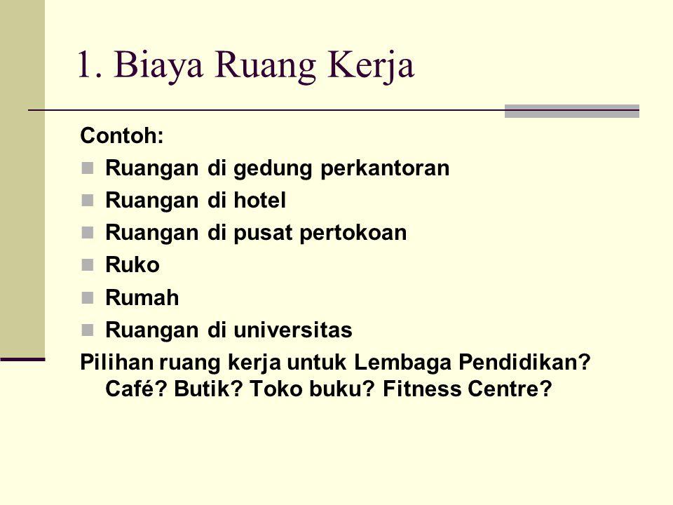 2.Biaya Tenaga Kerja SStandar gaji di Jakarta vs.