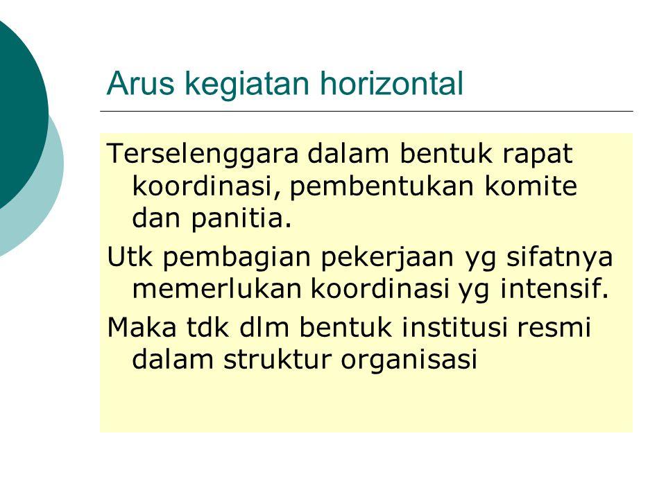Arus kegiatan horizontal Terselenggara dalam bentuk rapat koordinasi, pembentukan komite dan panitia.