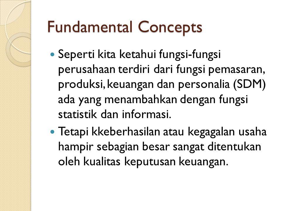Fundamental Concepts  Seperti kita ketahui fungsi-fungsi perusahaan terdiri dari fungsi pemasaran, produksi, keuangan dan personalia (SDM) ada yang menambahkan dengan fungsi statistik dan informasi.