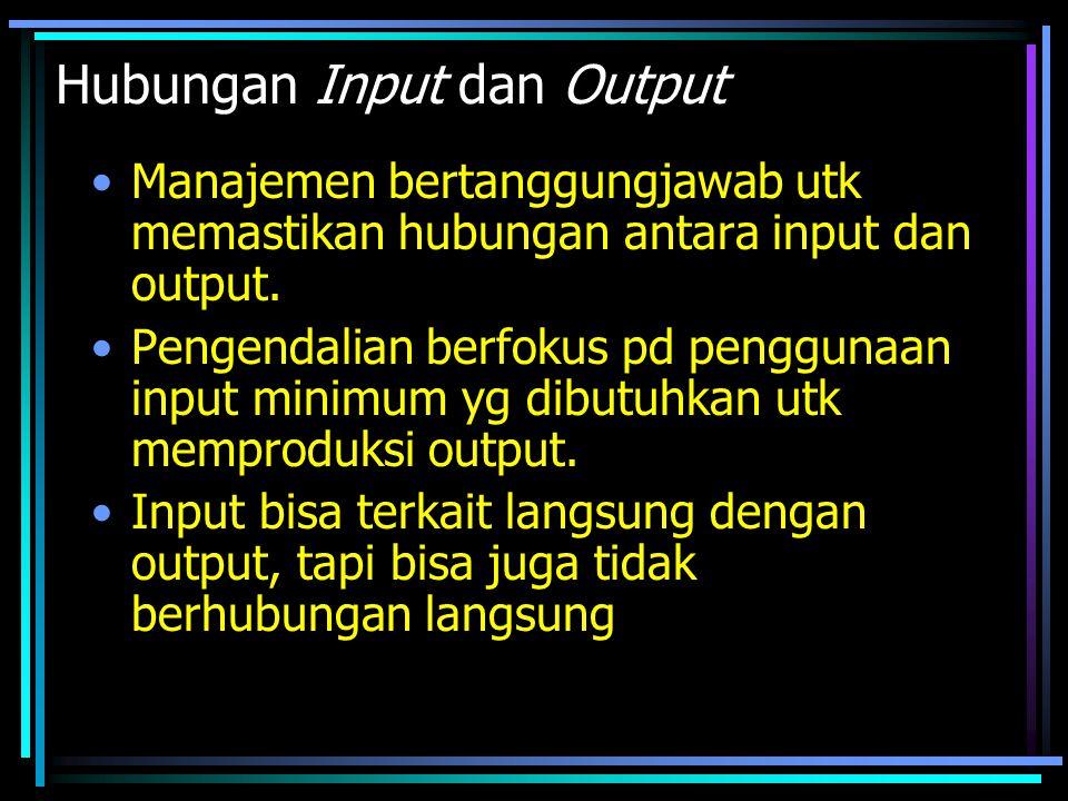 Hubungan Input dan Output •Manajemen bertanggungjawab utk memastikan hubungan antara input dan output.