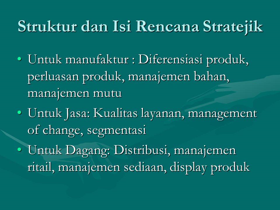 Struktur dan Isi Rencana Stratejik •Untuk manufaktur : Diferensiasi produk, perluasan produk, manajemen bahan, manajemen mutu •Untuk Jasa: Kualitas layanan, management of change, segmentasi •Untuk Dagang: Distribusi, manajemen ritail, manajemen sediaan, display produk
