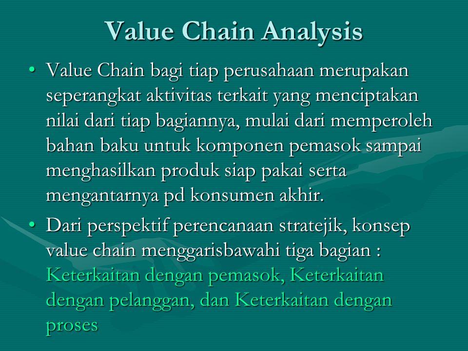 Value Chain Analysis •Value Chain bagi tiap perusahaan merupakan seperangkat aktivitas terkait yang menciptakan nilai dari tiap bagiannya, mulai dari memperoleh bahan baku untuk komponen pemasok sampai menghasilkan produk siap pakai serta mengantarnya pd konsumen akhir.