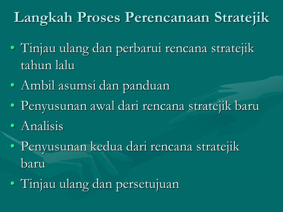 Langkah Proses Perencanaan Stratejik •Tinjau ulang dan perbarui rencana stratejik tahun lalu •Ambil asumsi dan panduan •Penyusunan awal dari rencana stratejik baru •Analisis •Penyusunan kedua dari rencana stratejik baru •Tinjau ulang dan persetujuan