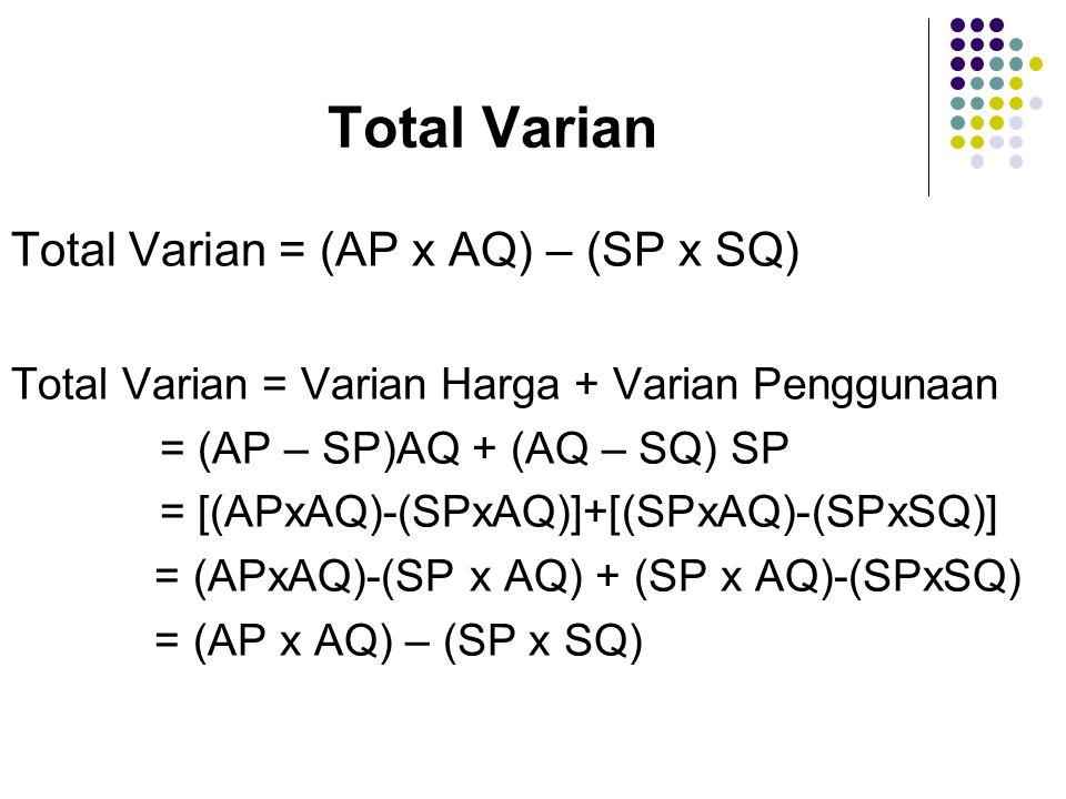 Total Varian Total Varian = (AP x AQ) – (SP x SQ) Total Varian = Varian Harga + Varian Penggunaan = (AP – SP)AQ + (AQ – SQ) SP = [(APxAQ)-(SPxAQ)]+[(SPxAQ)-(SPxSQ)] = (APxAQ)-(SP x AQ) + (SP x AQ)-(SPxSQ) = (AP x AQ) – (SP x SQ)