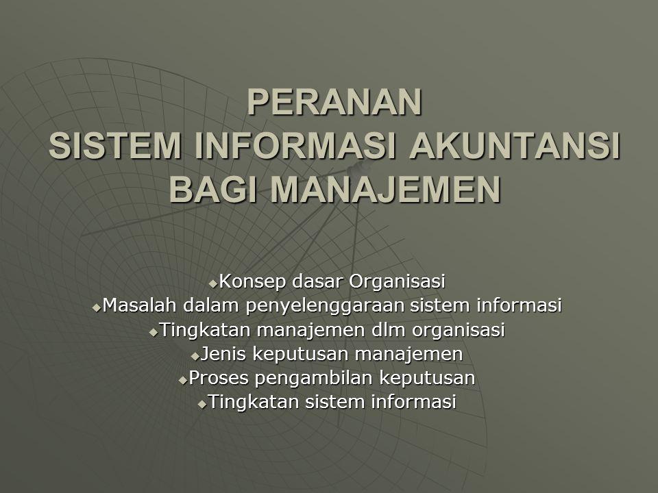 PERANAN SISTEM INFORMASI AKUNTANSI BAGI MANAJEMEN  Konsep dasar Organisasi  Masalah dalam penyelenggaraan sistem informasi  Tingkatan manajemen dlm