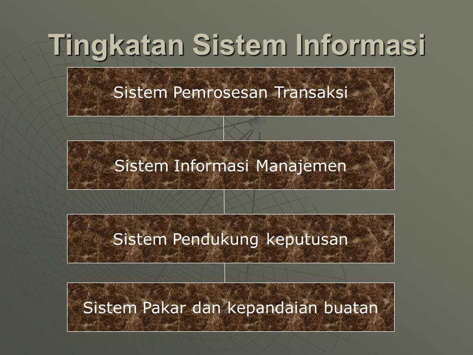 Tingkatan Sistem Informasi Sistem Pemrosesan Transaksi Sistem Informasi Manajemen Sistem Pendukung keputusan Sistem Pakar dan kepandaian buatan