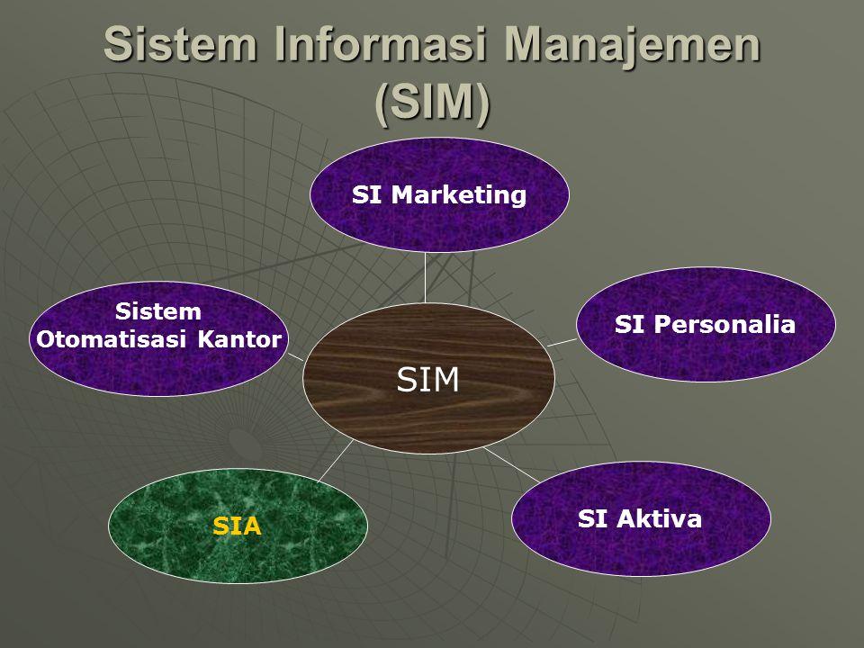 Sistem Informasi Manajemen (SIM) SIM SIA Sistem Otomatisasi Kantor SI Aktiva SI Marketing SI Personalia
