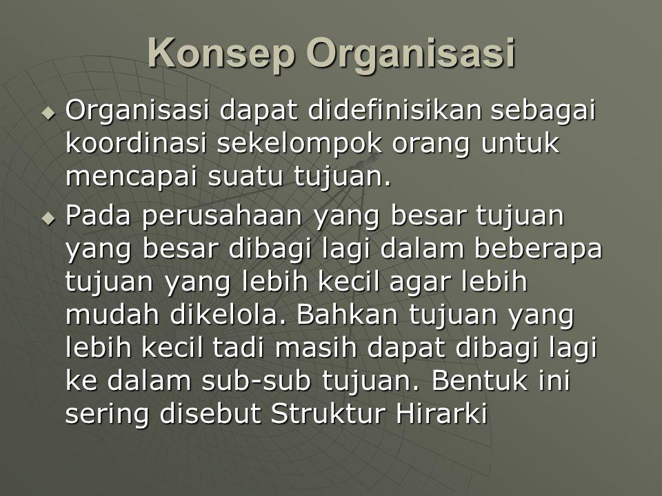 Konsep Organisasi  Organisasi dapat didefinisikan sebagai koordinasi sekelompok orang untuk mencapai suatu tujuan.  Pada perusahaan yang besar tujua