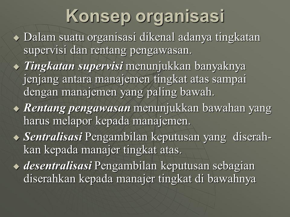 Konsep organisasi  Dalam suatu organisasi dikenal adanya tingkatan supervisi dan rentang pengawasan.  Tingkatan supervisi menunjukkan banyaknya jenj