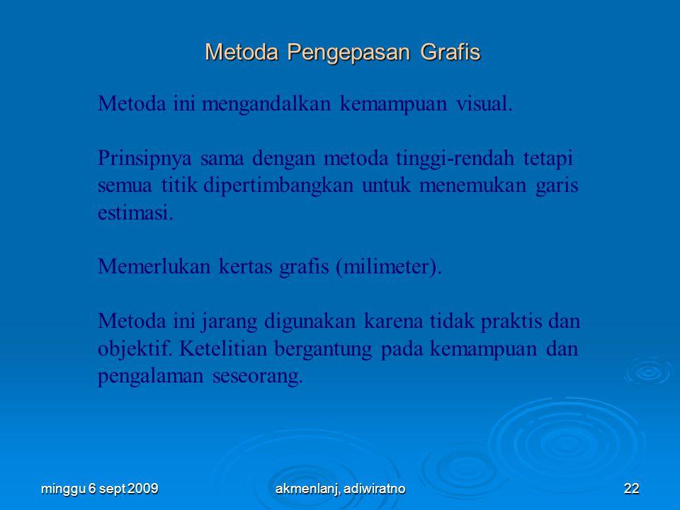 minggu 6 sept 200922 Metoda Pengepasan Grafis Metoda ini mengandalkan kemampuan visual.
