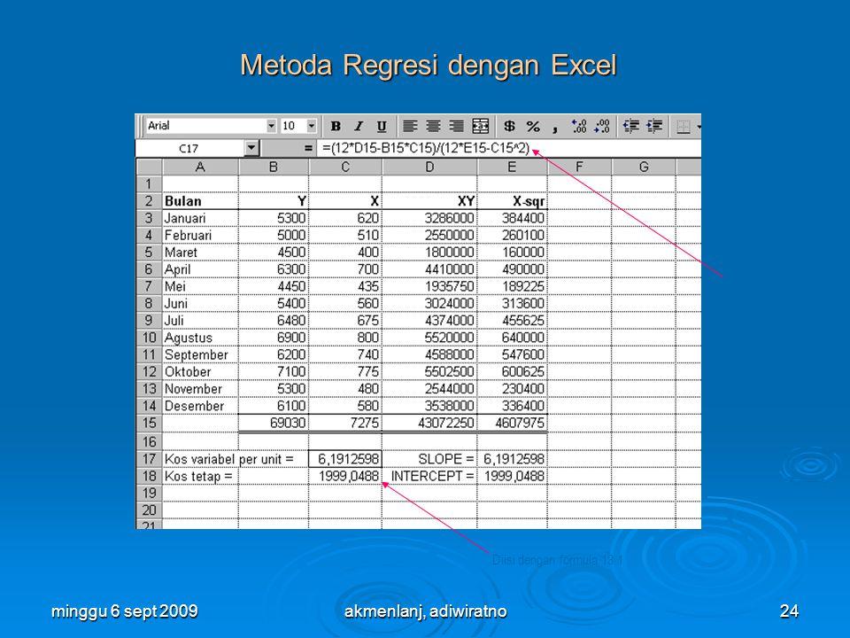 minggu 6 sept 200924 Metoda Regresi dengan Excel Isi sel C17 merefleksi formula 13.2 Diisi dengan formula 13.1 akmenlanj, adiwiratno