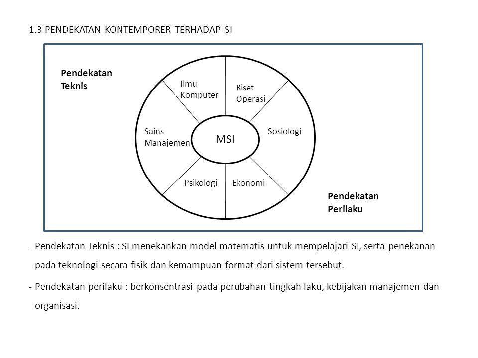 1.3 PENDEKATAN KONTEMPORER TERHADAP SI -Pendekatan Teknis : SI menekankan model matematis untuk mempelajari SI, serta penekanan pada teknologi secara fisik dan kemampuan format dari sistem tersebut.