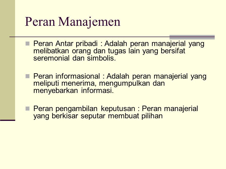 Peran Manajemen  Peran Antar pribadi : Adalah peran manajerial yang melibatkan orang dan tugas lain yang bersifat seremonial dan simbolis.  Peran in