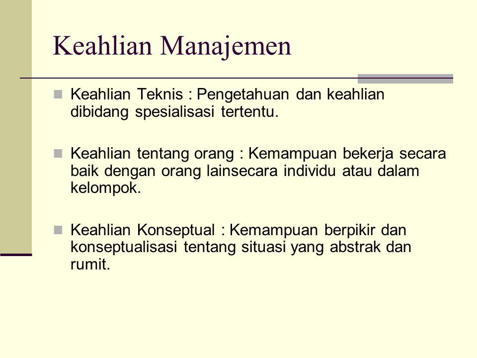Keahlian Manajemen  Keahlian Teknis : Pengetahuan dan keahlian dibidang spesialisasi tertentu.  Keahlian tentang orang : Kemampuan bekerja secara ba