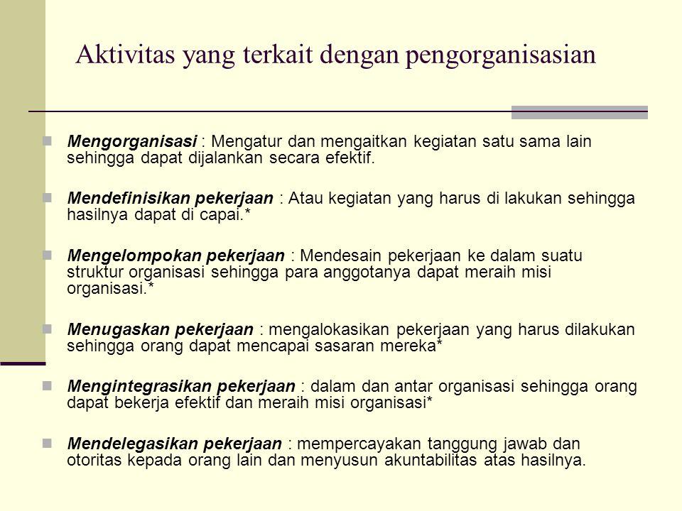 Aktivitas yang terkait dengan pengorganisasian  Mengorganisasi : Mengatur dan mengaitkan kegiatan satu sama lain sehingga dapat dijalankan secara efe