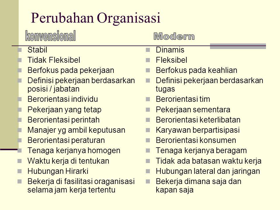 Perubahan Organisasi  Stabil  Tidak Fleksibel  Berfokus pada pekerjaan  Definisi pekerjaan berdasarkan posisi / jabatan  Berorientasi individu 