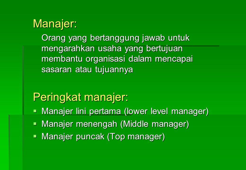 Manajer: Orang yang bertanggung jawab untuk mengarahkan usaha yang bertujuan membantu organisasi dalam mencapai sasaran atau tujuannya Peringkat manaj