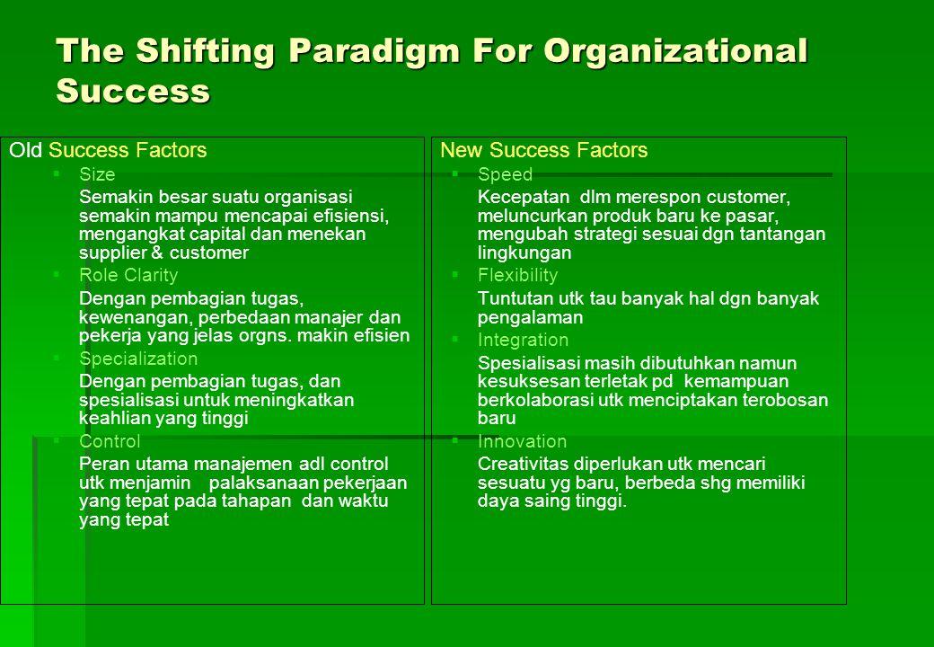 The Shifting Paradigm For Organizational Success Old Success Factors   Size Semakin besar suatu organisasi semakin mampu mencapai efisiensi, mengang