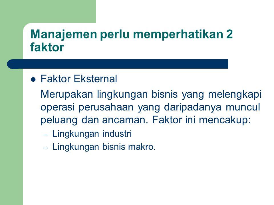  Faktor Internal – Manajemen Pemasaran – Manajemen Keuangan – Manajemen Operasi – Manajemen SDM – Penelitian dan pengembangan – SIM.