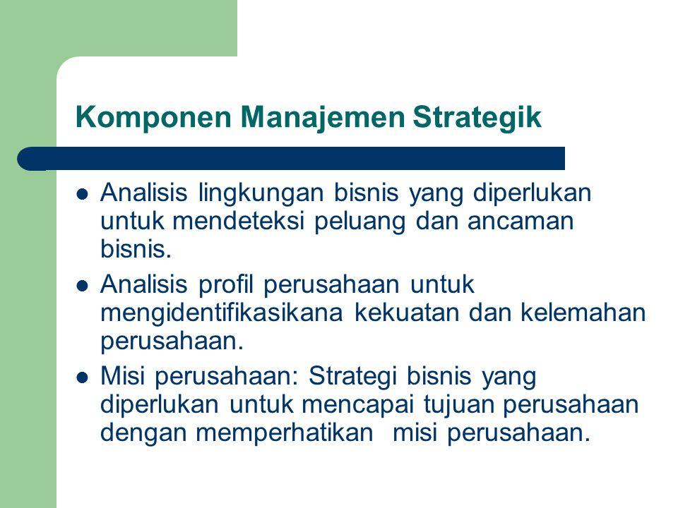 Komponen Manajemen Strategik  Analisis lingkungan bisnis yang diperlukan untuk mendeteksi peluang dan ancaman bisnis.  Analisis profil perusahaan un