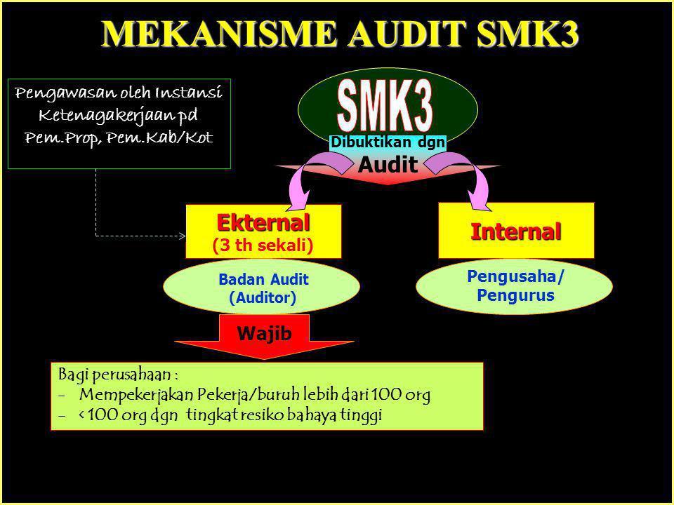 UNSUR-UNSUR DALAM PENGERTAIAN AUDIT SMK3 •Alat untuk mengukur besarnya keberhasilan pelaksanaan dan penerapan SMK3 di tempat kerja •Pemeriksaan secara