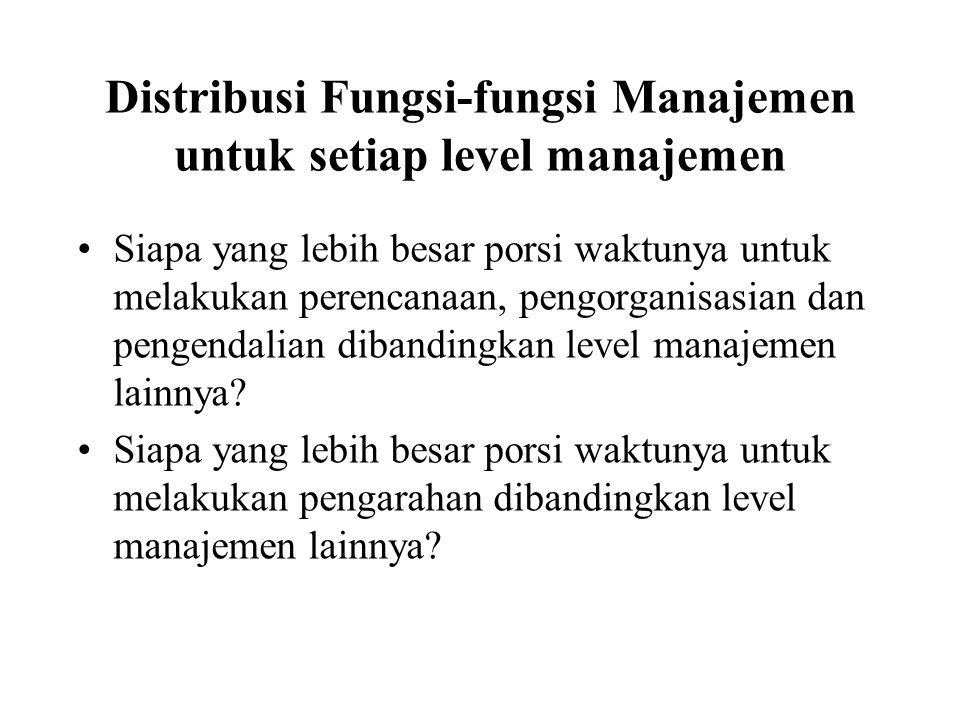 Distribusi Fungsi-fungsi Manajemen untuk setiap level manajemen •Siapa yang lebih besar porsi waktunya untuk melakukan perencanaan, pengorganisasian dan pengendalian dibandingkan level manajemen lainnya.