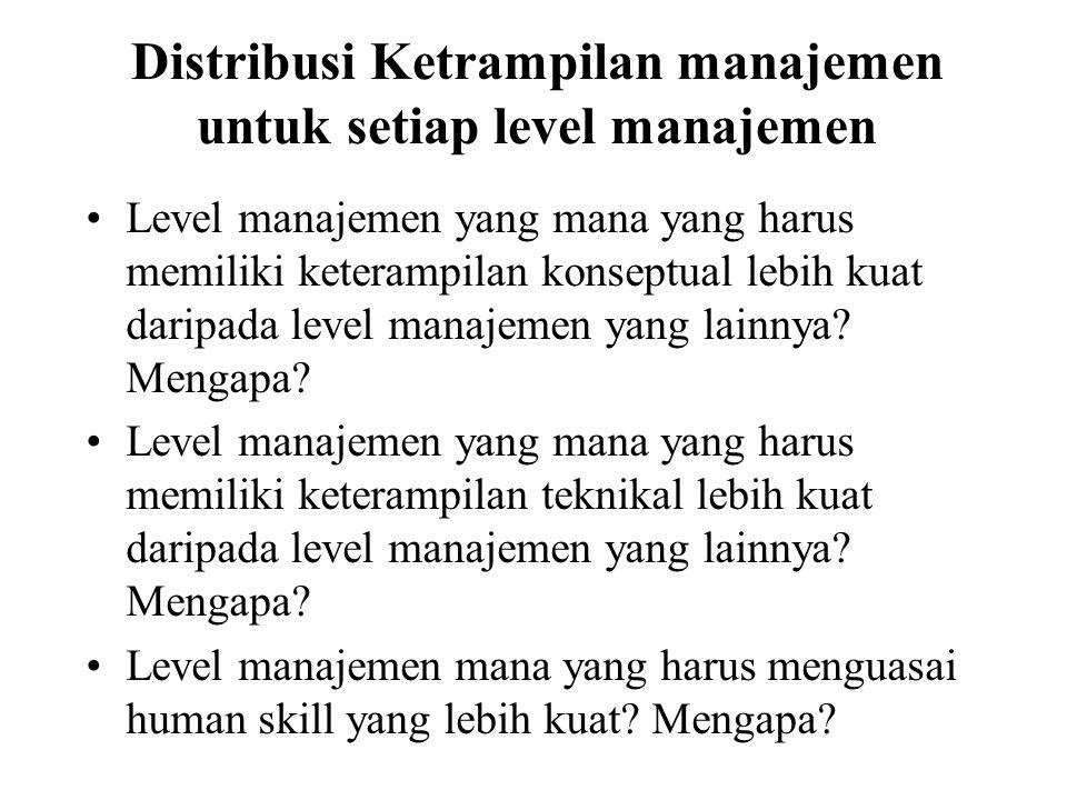 Distribusi Ketrampilan manajemen untuk setiap level manajemen •Level manajemen yang mana yang harus memiliki keterampilan konseptual lebih kuat daripada level manajemen yang lainnya.
