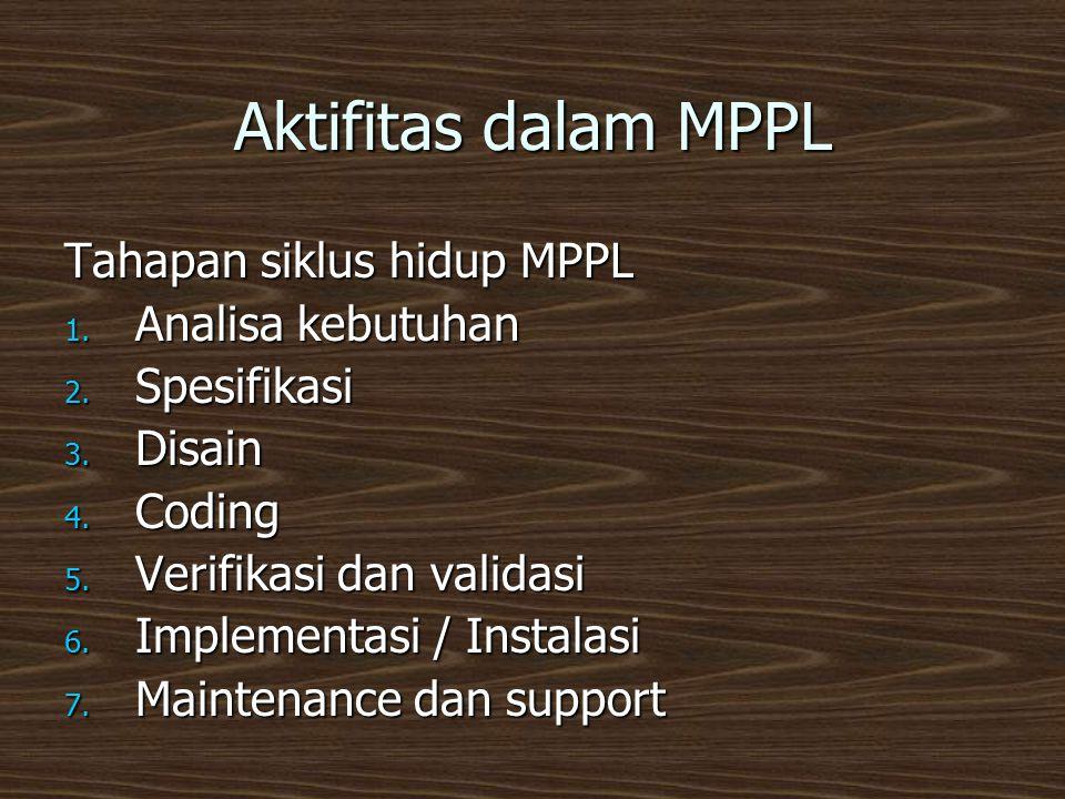 Aktifitas dalam MPPL Tahapan siklus hidup MPPL 1.Analisa kebutuhan 2.
