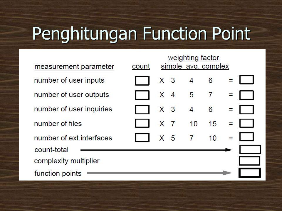 Penghitungan Function Point