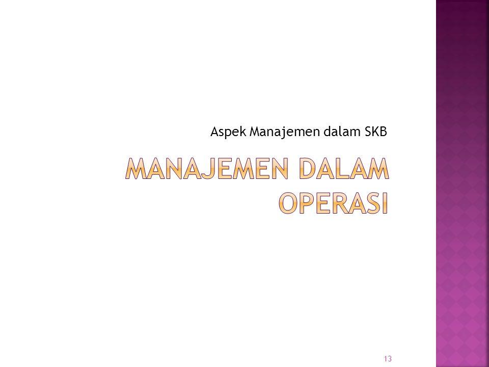 Aspek Manajemen dalam SKB 13