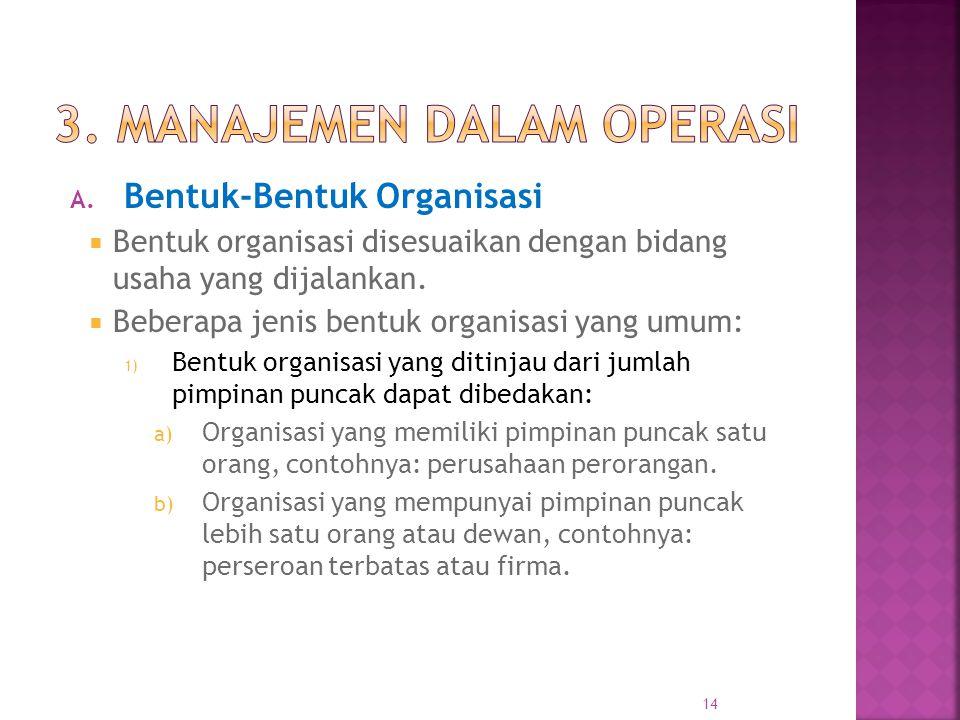 A. Bentuk-Bentuk Organisasi  Bentuk organisasi disesuaikan dengan bidang usaha yang dijalankan.  Beberapa jenis bentuk organisasi yang umum: 1) Bent