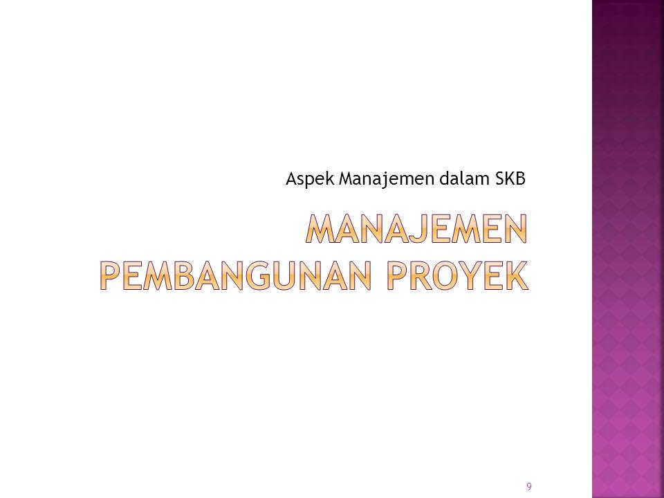 Aspek Manajemen dalam SKB 9