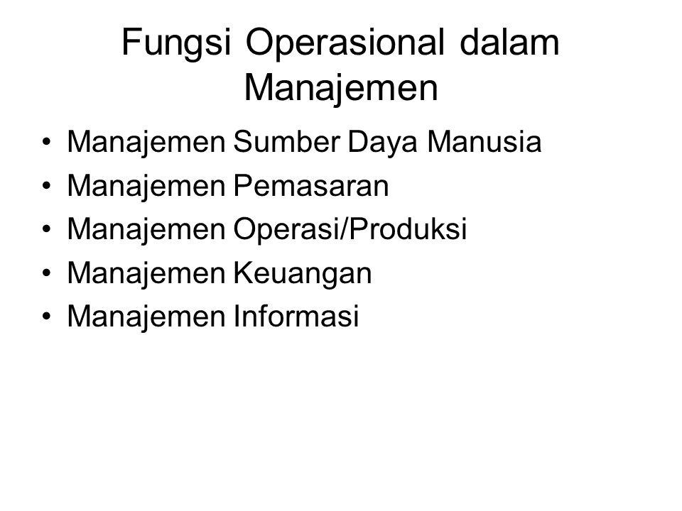 Fungsi Operasional dalam Manajemen •Manajemen Sumber Daya Manusia •Manajemen Pemasaran •Manajemen Operasi/Produksi •Manajemen Keuangan •Manajemen Informasi