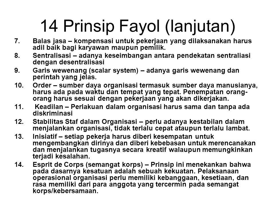 14 Prinsip Fayol (lanjutan) 7.Balas jasa – kompensasi untuk pekerjaan yang dilaksanakan harus adil baik bagi karyawan maupun pemilik.