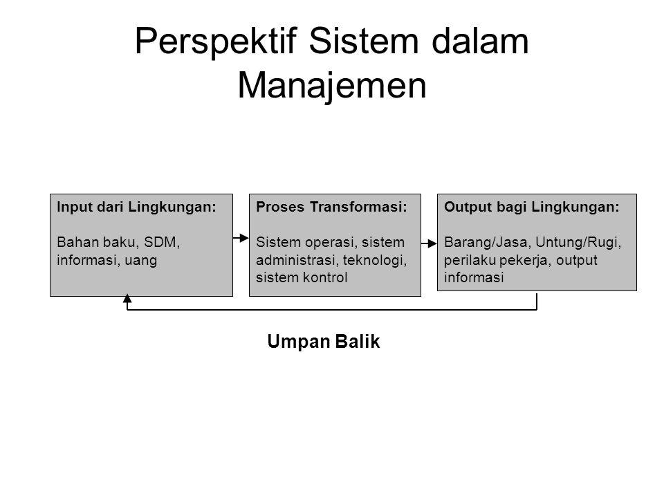 Perspektif Sistem dalam Manajemen Input dari Lingkungan: Bahan baku, SDM, informasi, uang Proses Transformasi: Sistem operasi, sistem administrasi, teknologi, sistem kontrol Output bagi Lingkungan: Barang/Jasa, Untung/Rugi, perilaku pekerja, output informasi Umpan Balik
