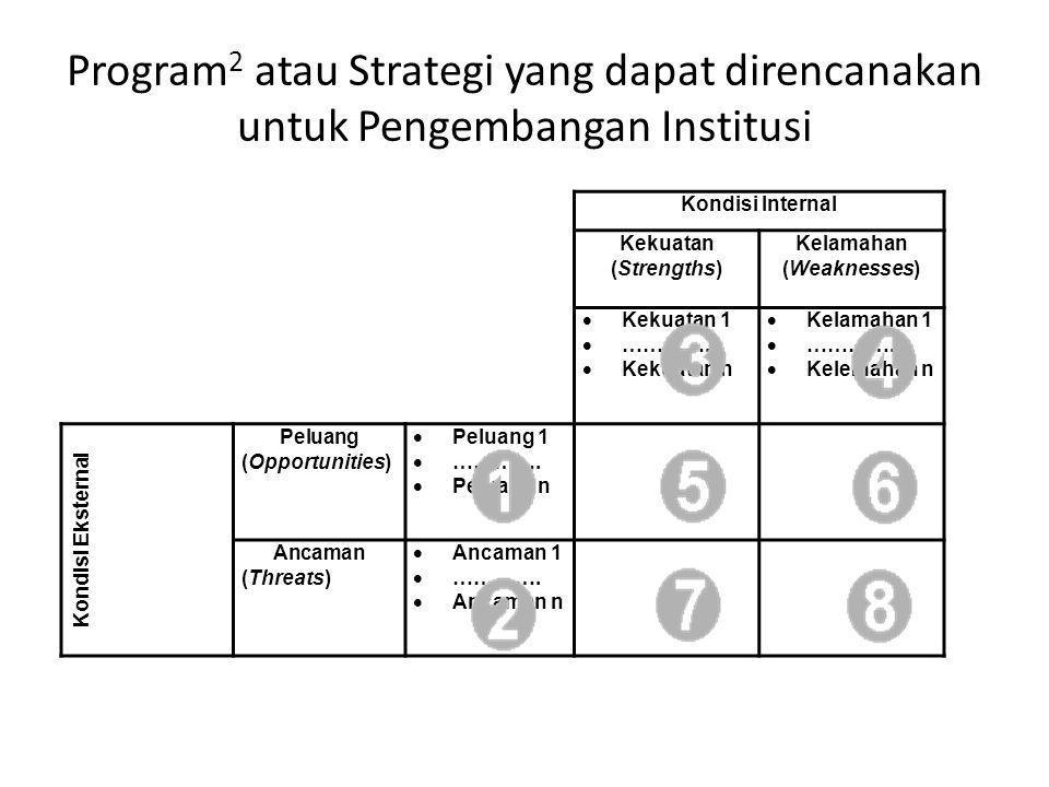 Program 2 atau Strategi yang dapat direncanakan untuk Pengembangan Institusi Kondisi Internal Kekuatan (Strengths) Kelamahan (Weaknesses)  Kekuatan 1  …………..