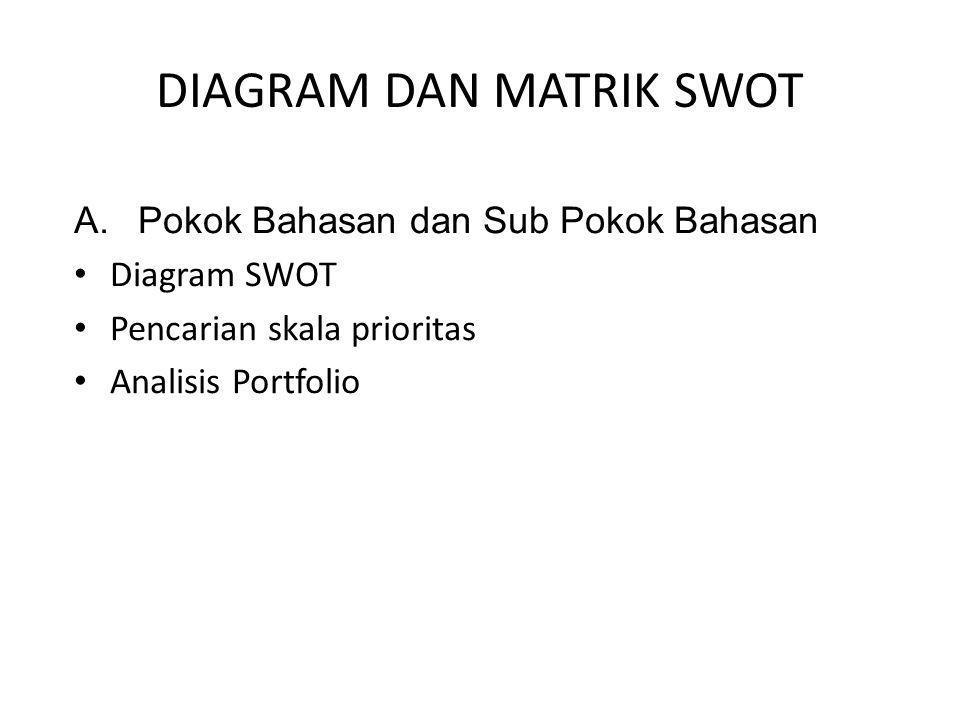 •Agustinus Sriwahyuni,1995,Manajemen Strategi, Pengantar berpikir strategi, Penerbit Binarupa Aksara, Jakarta.