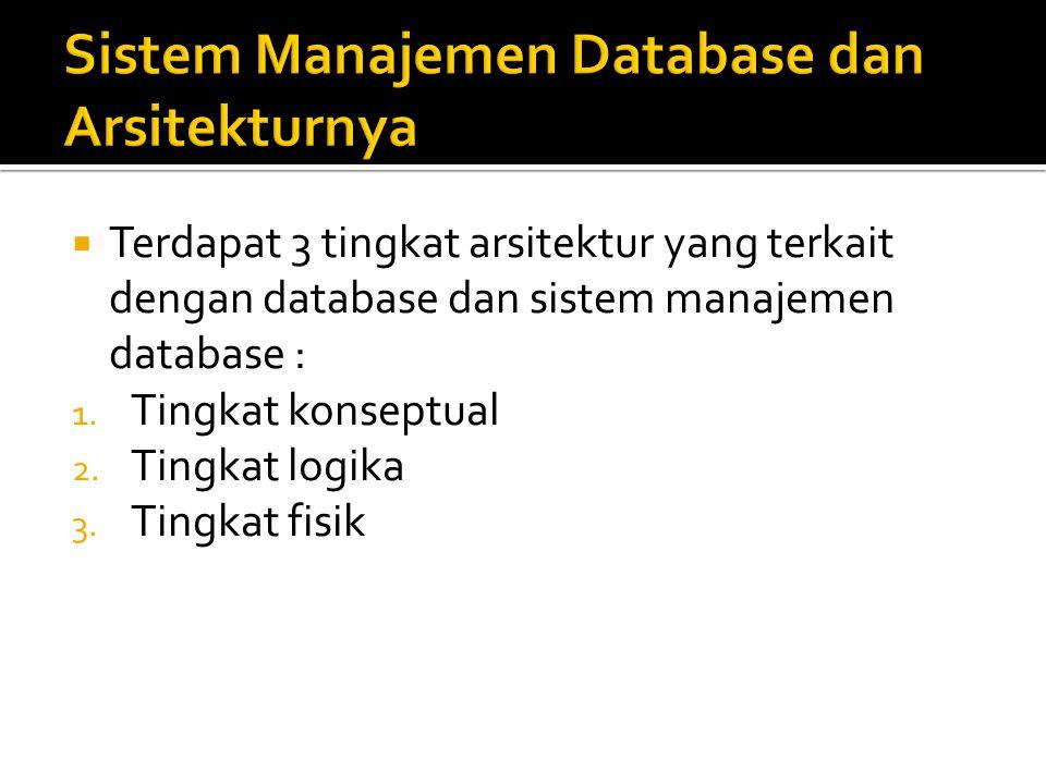  Terdapat 3 tingkat arsitektur yang terkait dengan database dan sistem manajemen database : 1. Tingkat konseptual 2. Tingkat logika 3. Tingkat fisik