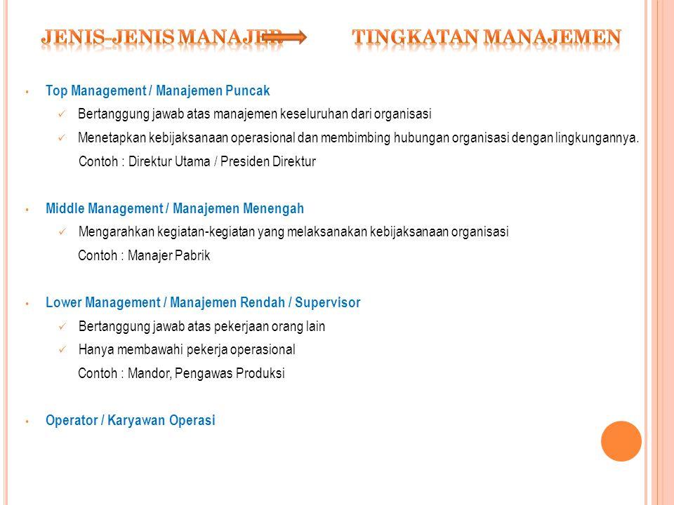 • Top Management / Manajemen Puncak  Bertanggung jawab atas manajemen keseluruhan dari organisasi  Menetapkan kebijaksanaan operasional dan membimbi