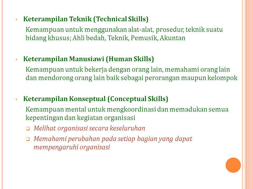 • Keterampilan Teknik (Technical Skills) Kemampuan untuk menggunakan alat-alat, prosedur, teknik suatu bidang khusus; Ahli bedah, Teknik, Pemusik, Aku