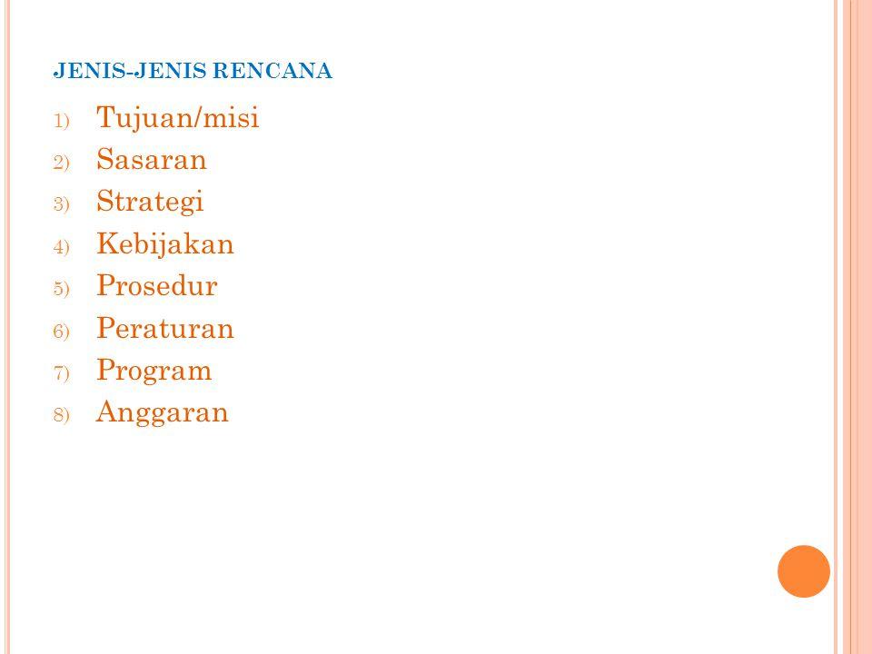 JENIS-JENIS RENCANA 1) Tujuan/misi 2) Sasaran 3) Strategi 4) Kebijakan 5) Prosedur 6) Peraturan 7) Program 8) Anggaran