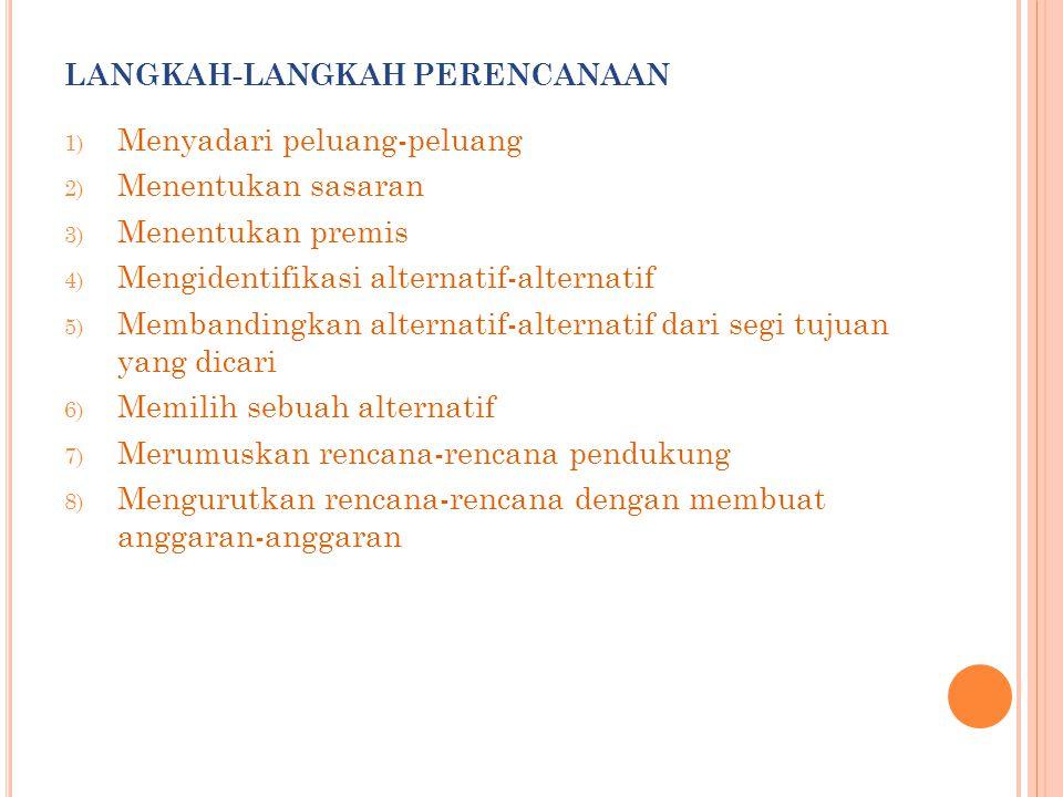 LANGKAH-LANGKAH PERENCANAAN 1) Menyadari peluang-peluang 2) Menentukan sasaran 3) Menentukan premis 4) Mengidentifikasi alternatif-alternatif 5) Memba